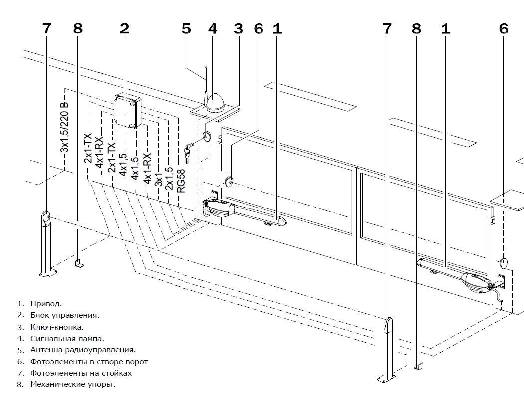 Схема подключения приводов распашных ворот.  Распашные ворота по-прежнему остаются наиболее.