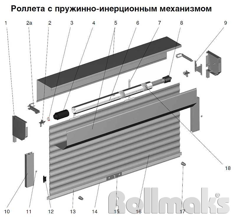 роллеты с пружинно-инерционным механизмом стоимость